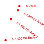 Die Grafik zeigt einen Ausschnitt aus der Kreisstraßenstationierung